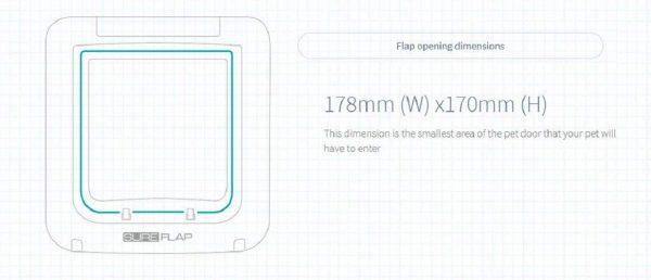 SureFlap Microchip Pet Door dimensions