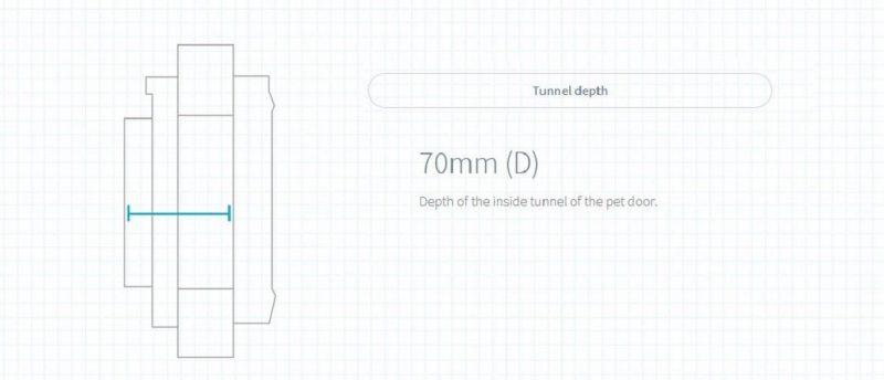 SureFlap Microchip Pet Door tunnel depth